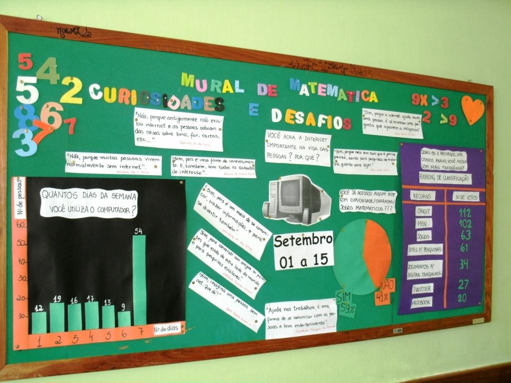 Mural de matem tica blog pibid unisinos for Aviso de ocacion mural